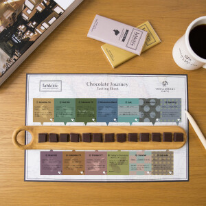 We challenge work chocolate! Comparing the tastes of experience-based menu ・ chocolate